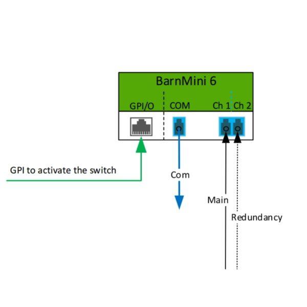 BarnMini-06 Switch Fibre optique