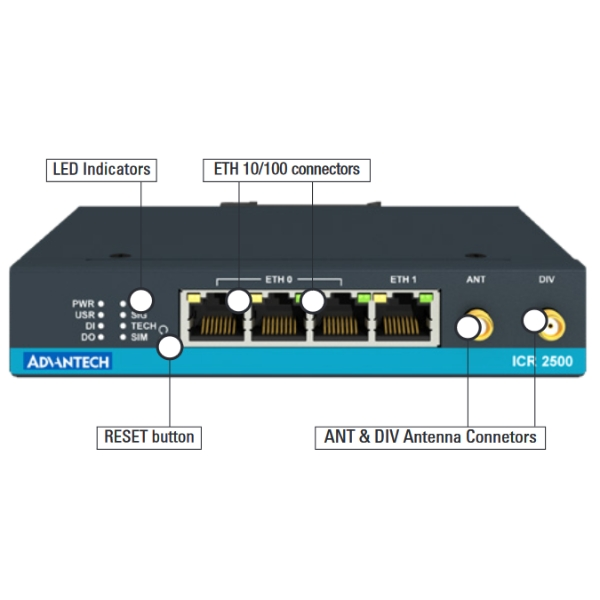 Routeur 4G industriel ICR-2531