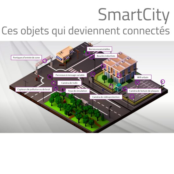 SmartCity Sécurisé son alimentation